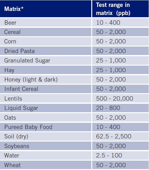 Listes des matrices disponibles :
